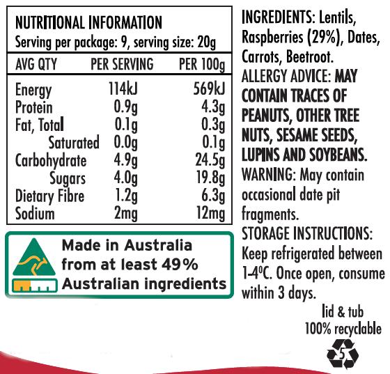 Raspberry Nutritional Panel