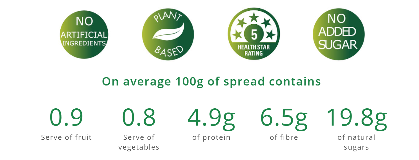 Healthy Spreads - Benefits